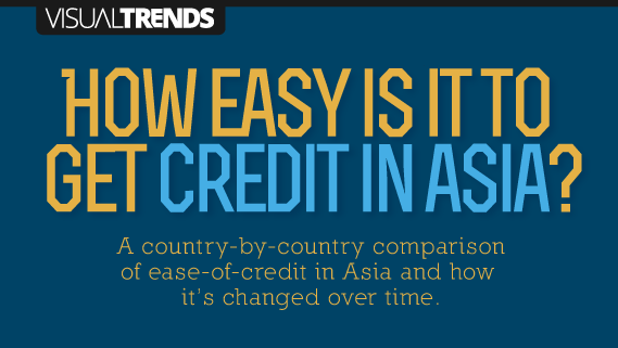 VT_CreditInAsia_intro