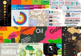 AfricaInfographics