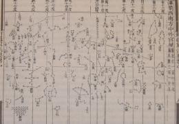 Su_Song_Star_Map_1